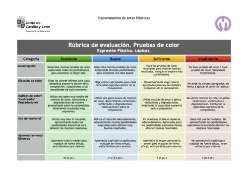 Rúbrica de evaluación de pruebas de color en los proyectos trabajados con lápices