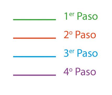 Código de color usado en el libro Dibujo Técnico